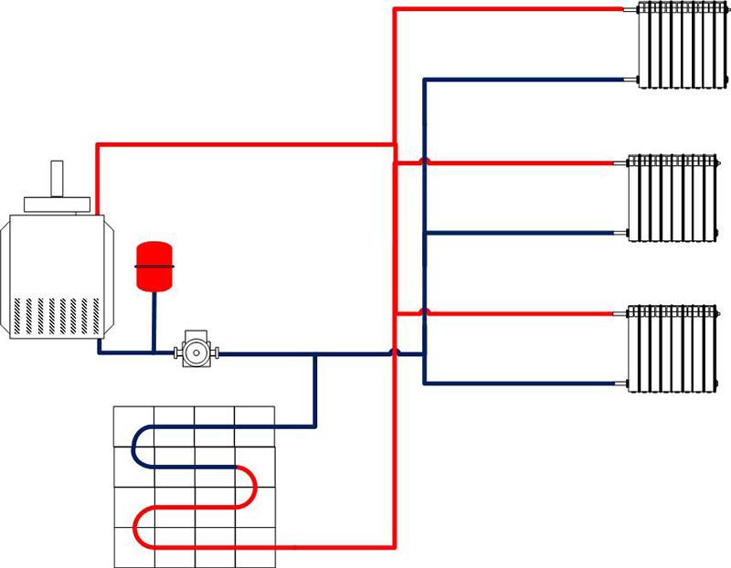 Простейшая однотрубная схема для дома в один или два этажа