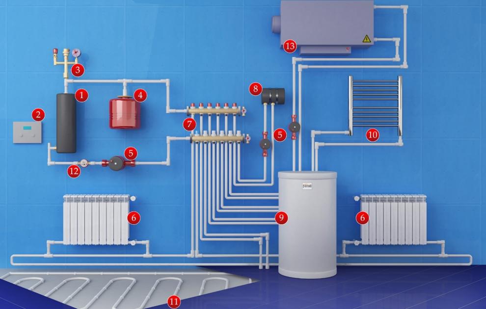 Одноконтурная схема подключения отопительного оборудования в частном доме