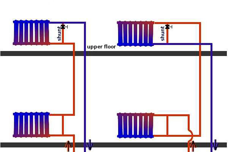 Схема отопления с нижним разливом