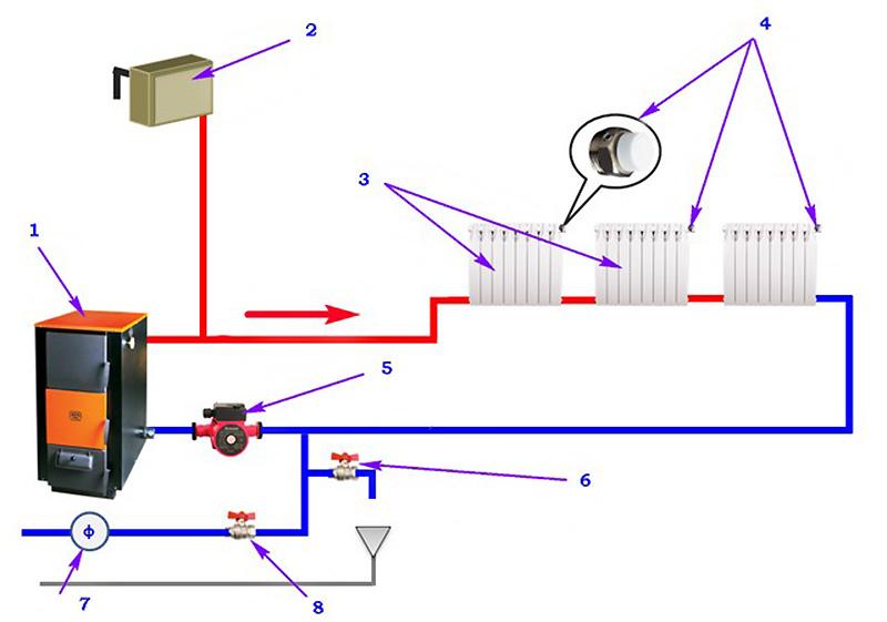 Одноконтурная схема подключения насоса и радиатора