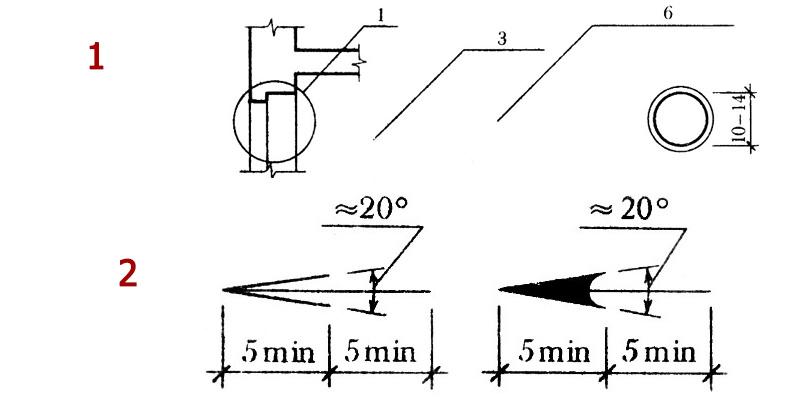 Рис №4: Направление взгляда при работе с чертежами