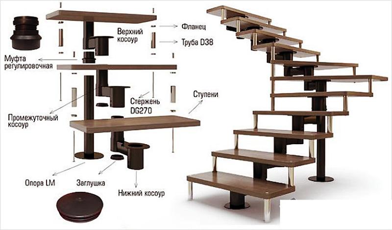 Модульная спиральная лестница