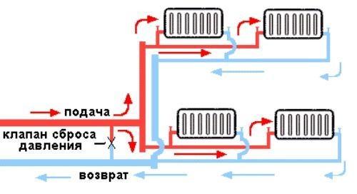 Схема подключения котла (двухтрубная)