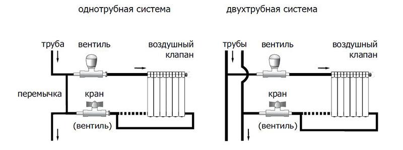 Схемы разных подключений