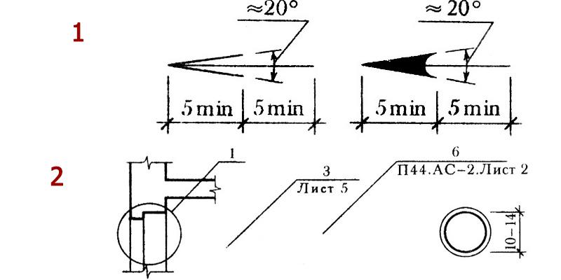 Рис №5: Маркировка размеров