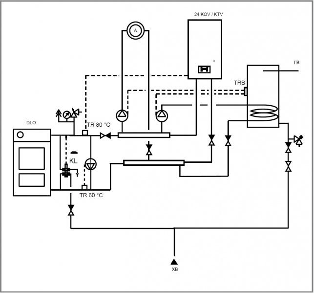 Схема подключения тт котла и газового
