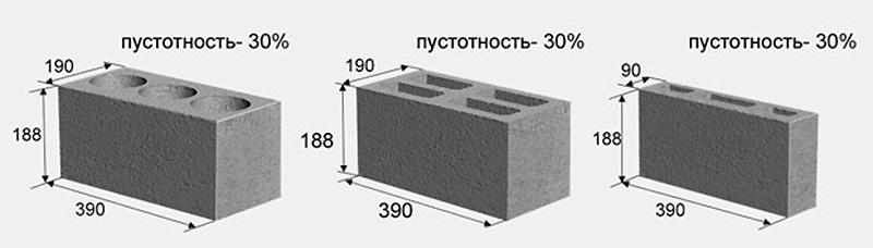 Классификация блоков из керамзита