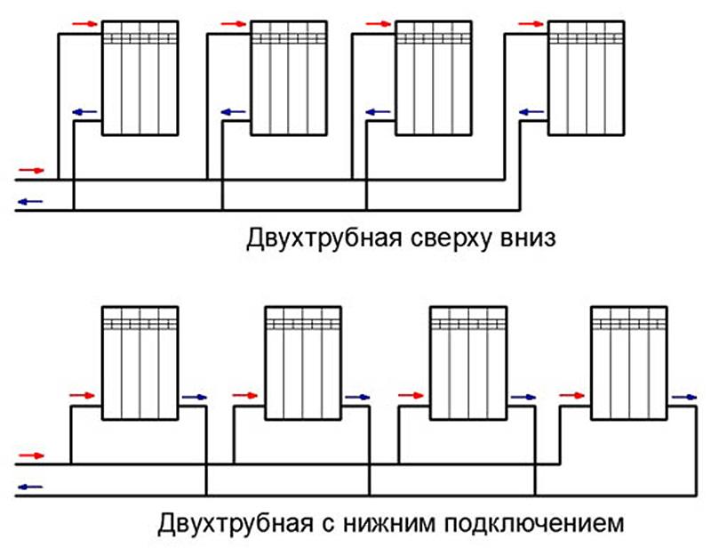 Двухтрубное подключение батарей