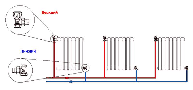 Верхний и нижний балансировочные клапаны