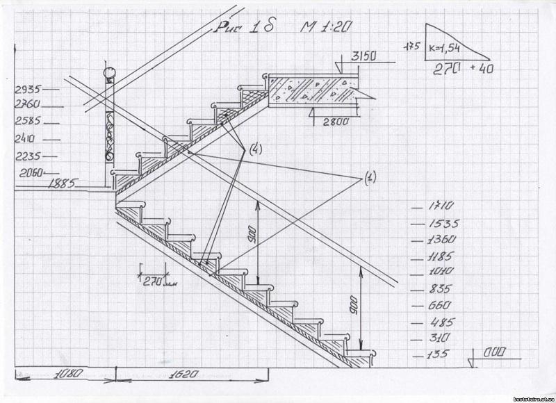 Элементарный чертеж с основными расчетами