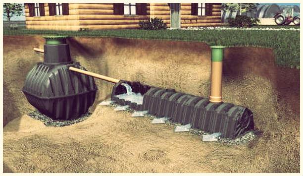 Установка септика довольно накладна, и необходимо тщательно рассчитывать объемы воды. Поступаюшая из бани в первую ёмкость вода отфильтровывается, после чего уходит в другую ёмкость, и уже из неё – в землю.