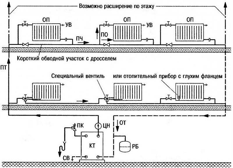 Подключение котла к отоплению - схема