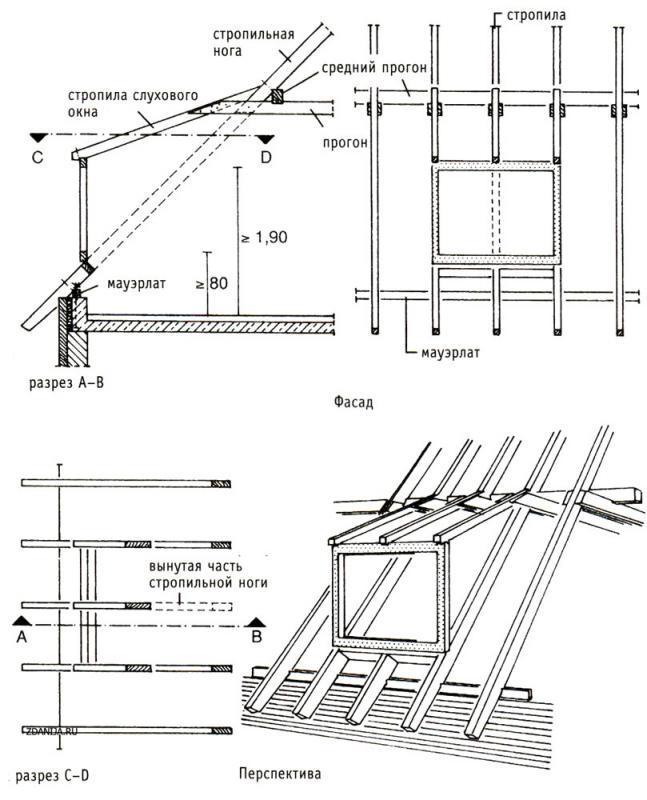 Схема сборки стандартного слухового окна