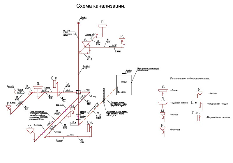 Схема разводки внутренней канализации