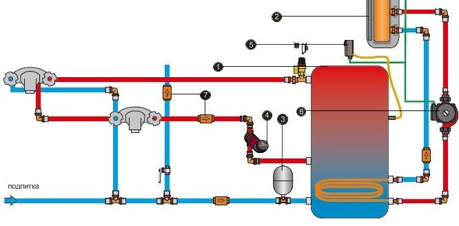 Двухтрубная схема монтажа