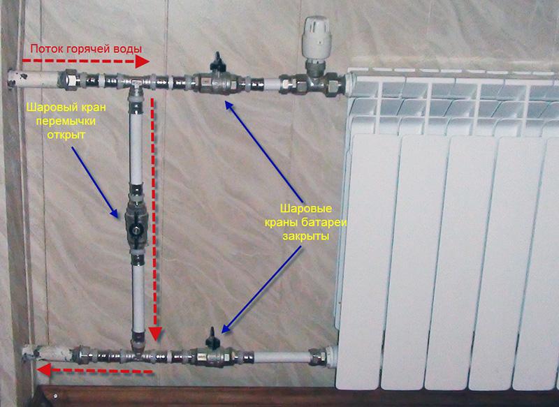 Включение байпаса в разводку радиатора