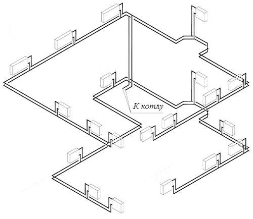 Пример горизонтальной разводки