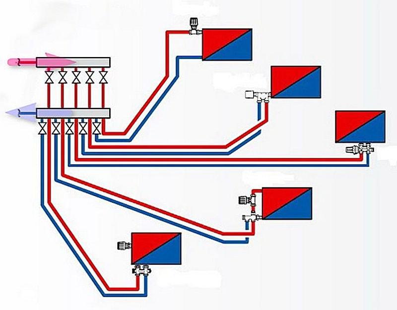 Коллекторная двухтрубная схема