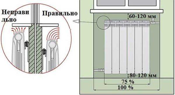 Требования при установке отопительных приборов под окном