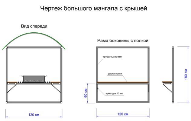 чертеж большого мангала с крышей