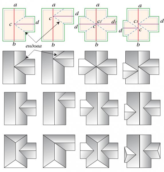 Вид сверху на различные варианты исполнения крыши