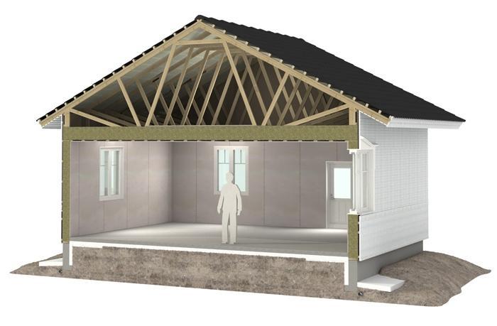Классическая двухскатная крыша