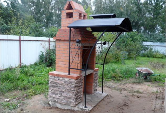 мангал из кирпича с крышей