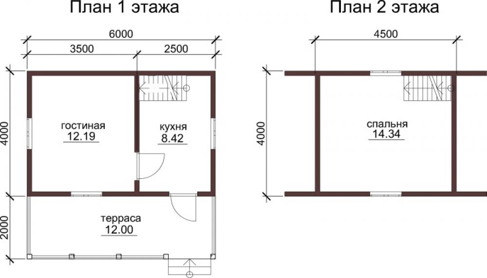 Проект дома с террасой 4х6