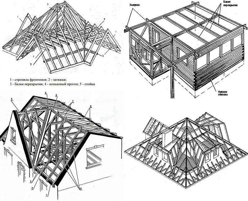 Примеры конструкций многощипцовых крыш