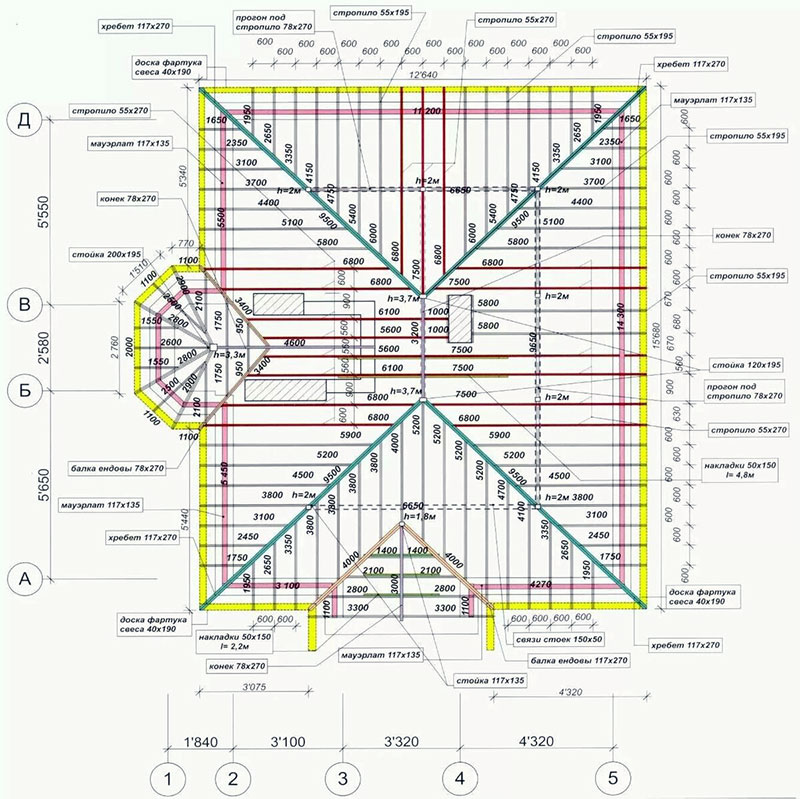 Схема стропильной системы для многощипцовой крыши