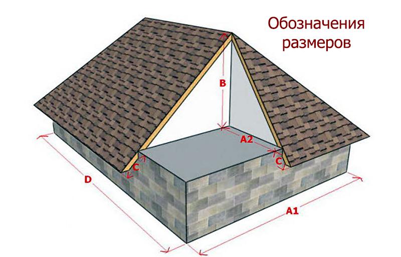 Обозначения размеров в формулах расчетов