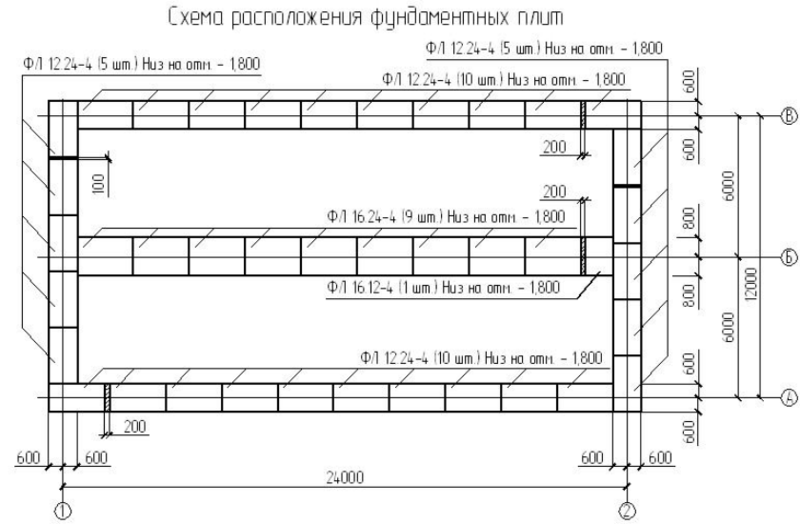 Схема расположения фундаментных плит