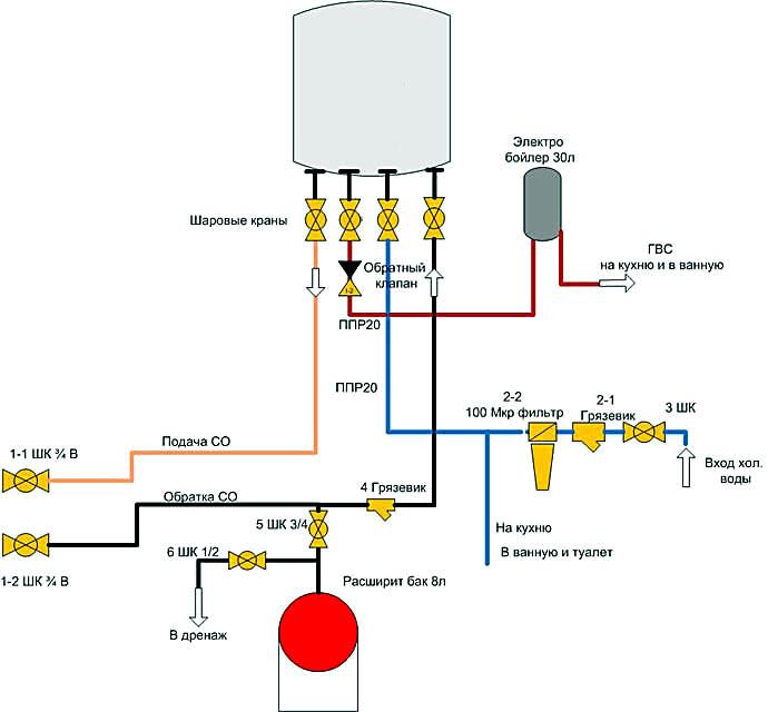 Гидравлическая обвязка тепловых установок