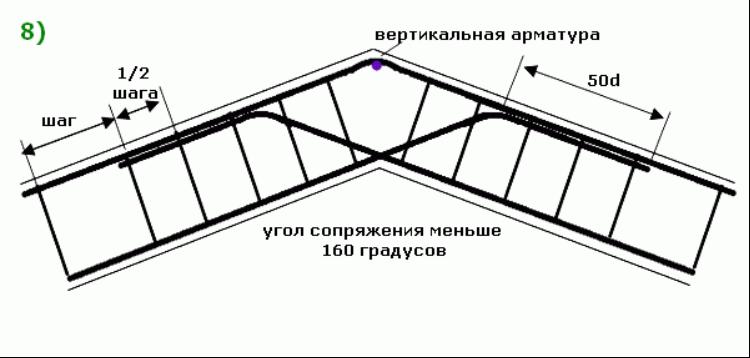 Дополнительный чертеж (сложное армирование)