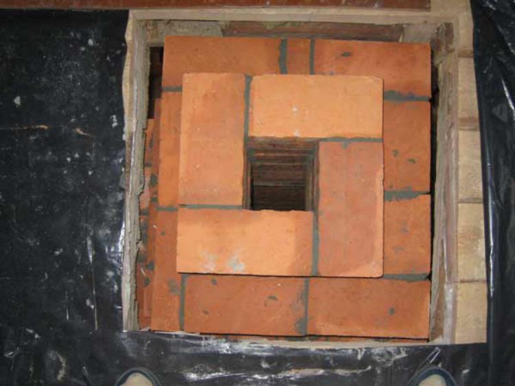 кирпичная печь дымоход