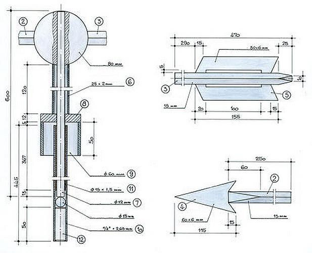 Схема элементов флюгера