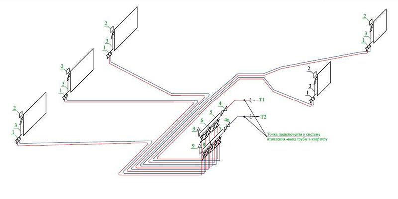 Коллекторная разводка в косоугольной аксонометрической проекции