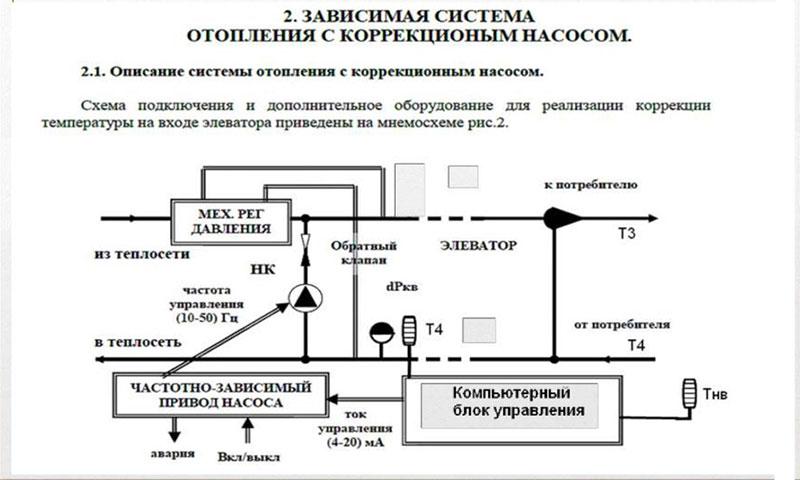 Принципиальная схема зависимого отопления с насосом