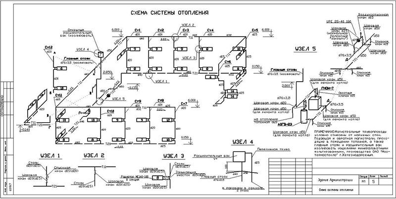 Правильно составленный аксонометрический чертеж схемы отопления
