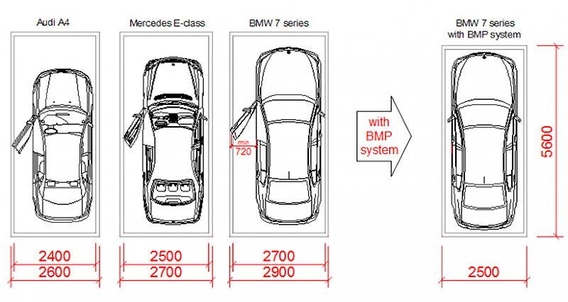 Стандартные габариты гаража для разных легковых автомобилей