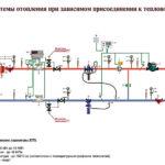 Схема центрального отопления с зависимым подключением