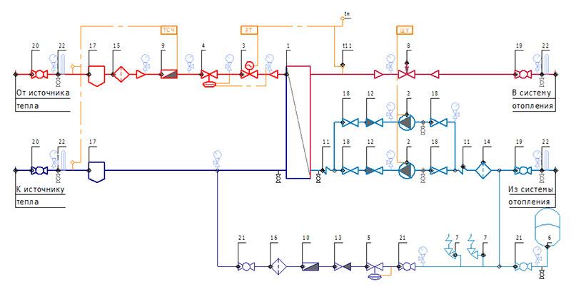 Независимая схема подключения отопления Независимая схема подключения отопления