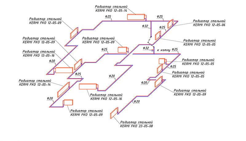 Пример выноса обозначений на схеме отопления