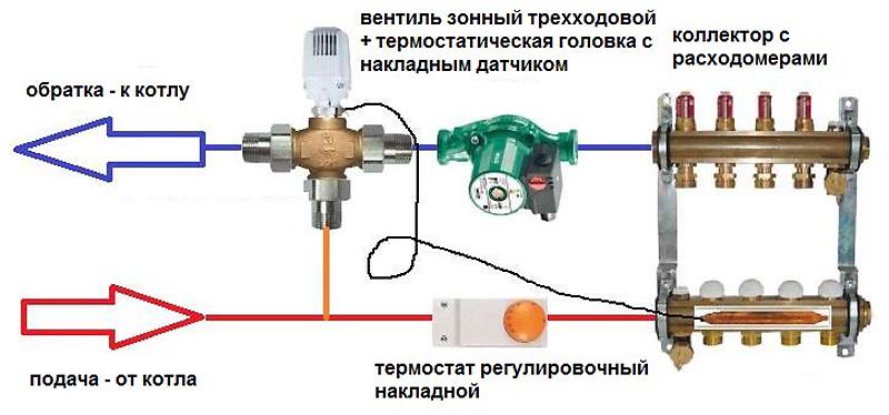 Схема коллектора с трехходовым клапаном