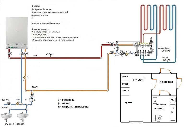 Двухконтурная система теплый пол с коллектором