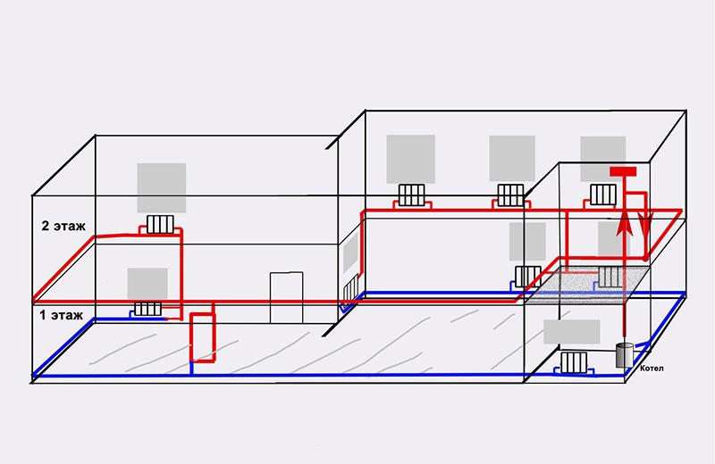 Упрощенная аксонометрическая двухтрубная схема