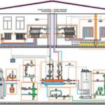 Наглядный пример организации отопления в доме
