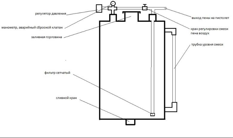 Простой чертеж пеногенератора