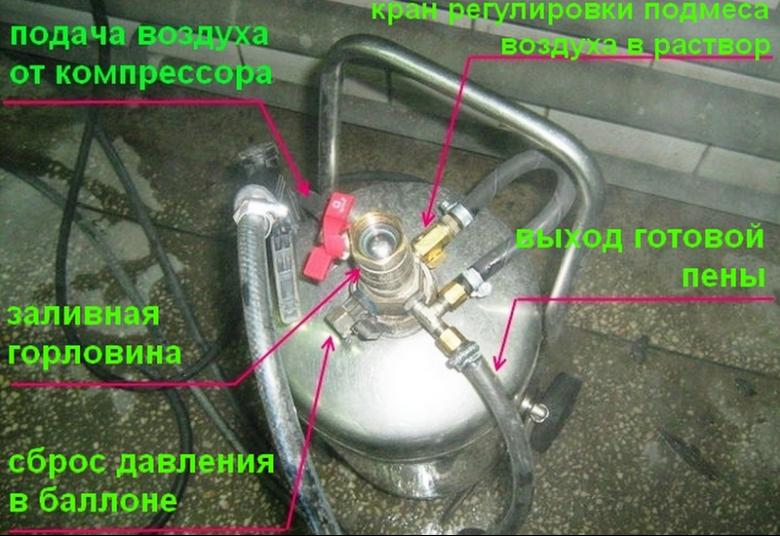 Готовый пеногенератор