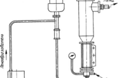 Схема пенообразователя